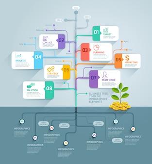 Infografia de cronograma de árvore de negócios.