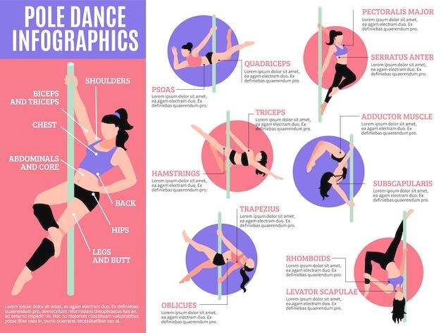 Infografia de dança do poste