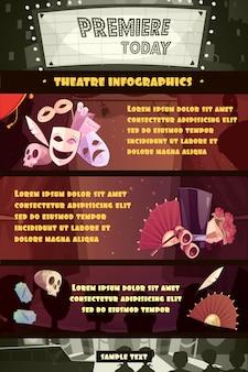 Infografia de desenhos animados de teatro