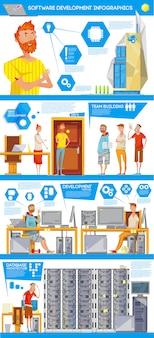Infografia de desenvolvimento de software de banco de dados