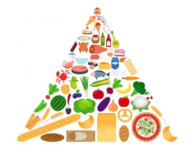Infografia de dieta de comida saudável
