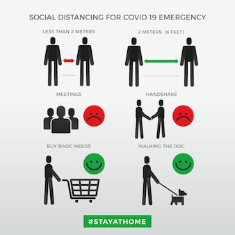 Infografia de distanciamento social