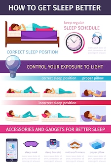 Infografia de dormir em ângulo reto