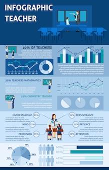 Infografia de educação escolar