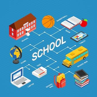 Infografia de educação isométrica