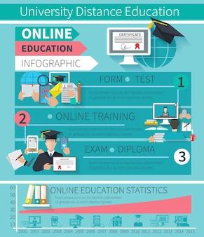 Infografia de educação online