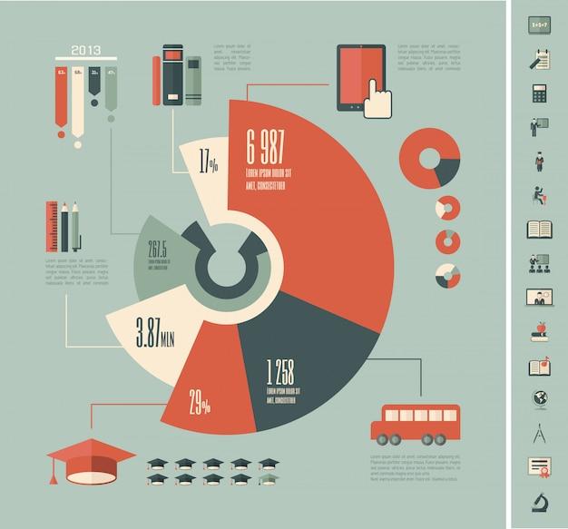 Infografia de educação.