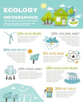 Infografia de energia ecológica