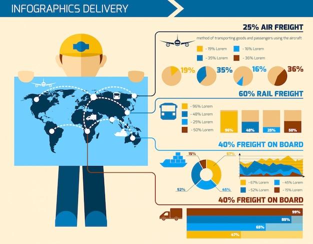 Infografia de entregador