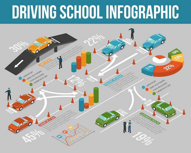 Infografia de escola de condução