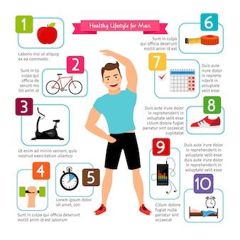 Infografia de estilo de vida saudável de homem