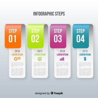 Infografia de etapas