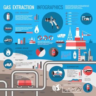 Infografia de extração de gás