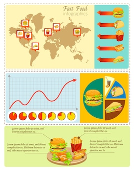 Infografia de fast-food