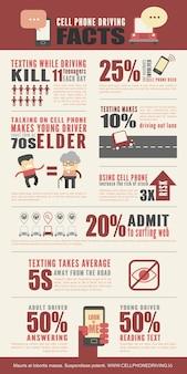 Infografia de fatos de condução de telemóvel