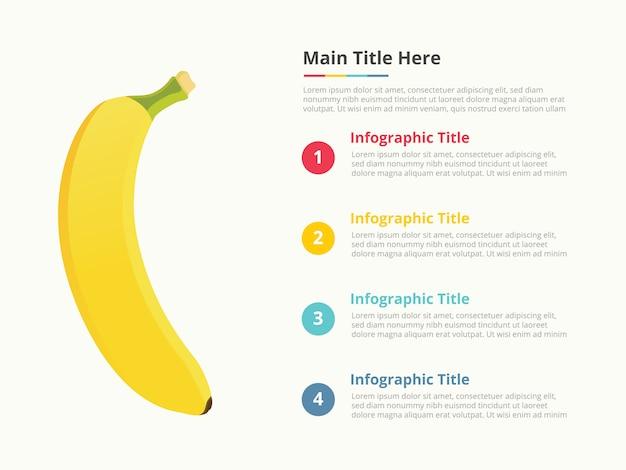 Infografia de fruta amarela de banana