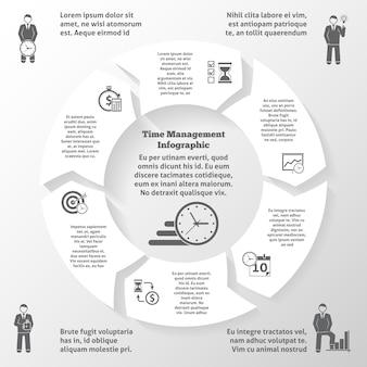 Infografia de gerenciamento de tempo