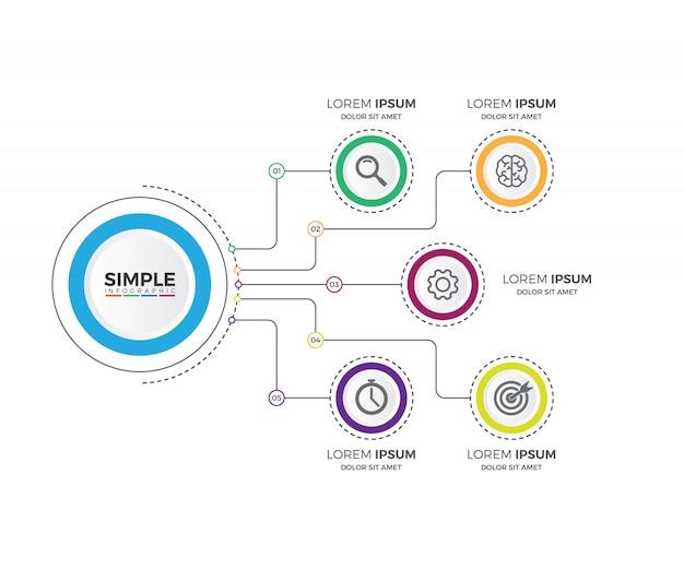 Infografia de gráfico de processo de negócios com 5 segmentos de passo