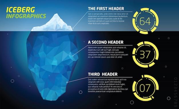 Infografia de iceberg