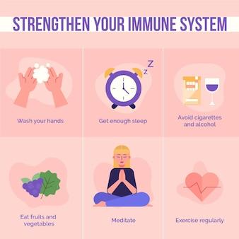 Infografia de impulsionadores do sistema imunológico