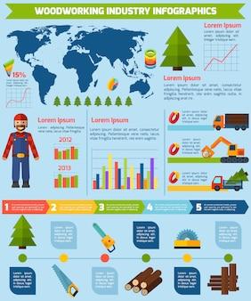 Infografia de indústria de madeira