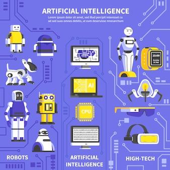 Infografia de inteligência artificial