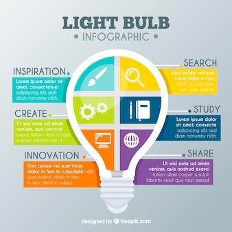 Infografia de lâmpada em design plano