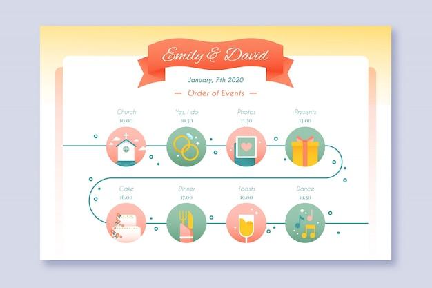 Infografia de linha do tempo do casamento em estilo linear