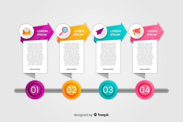 Infografia de linha do tempo gradiente colorida e plana