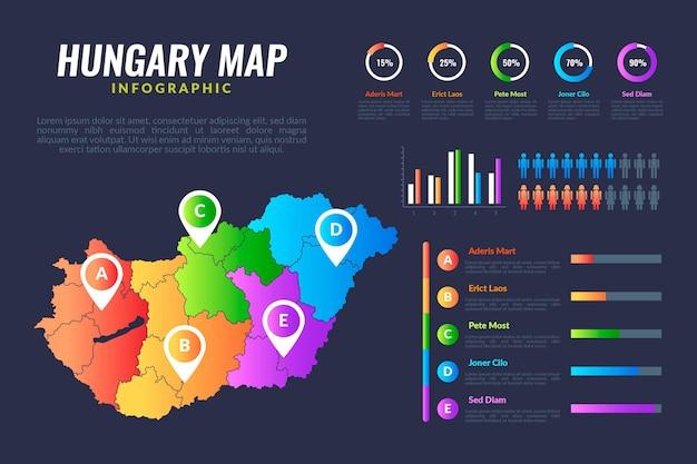 Infografia de mapa da hungria