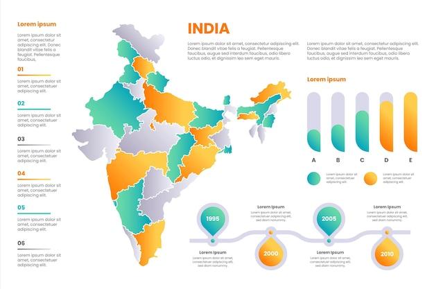 Infografia de mapa da índia