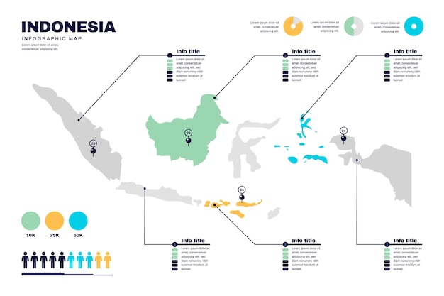 Infografia de mapas da indonésia