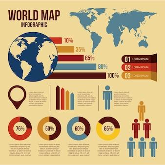 Infografia de mapas mundiais e detalhes de gráficos de informação