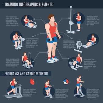 Infografia de máquinas de exercícios