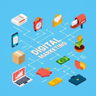 Infografia de marketing digital isométrica com laptop documentos dinheiro caso mensagens ilustração 3d