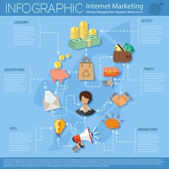 Infografia de marketing na internet