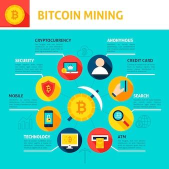Infografia de mineração de bitcoin. ilustração em vetor design plano do conceito de criptomoeda.