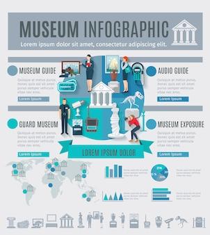 Infografia de museu com símbolos de artes e gráficos