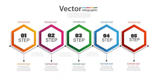 Infografia de negócios com 5 etapas