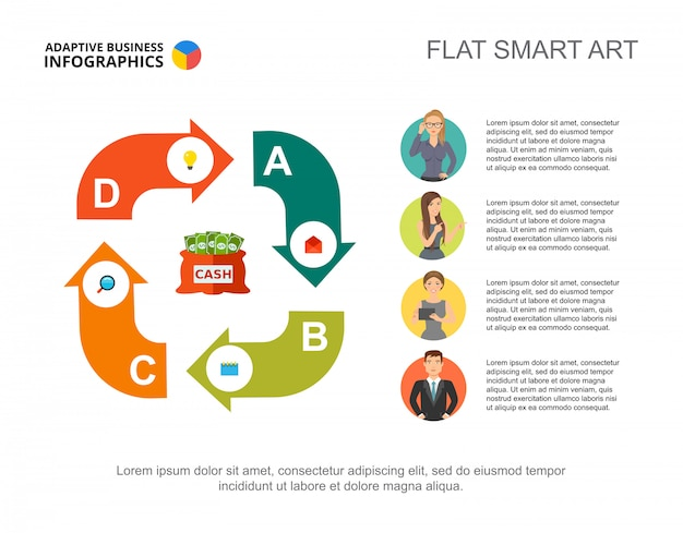 Infografia de negócios com gráfico de ciclos e ícones de empresários.