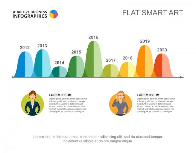 Infografia de negócios com o gráfico de linha do tempo e ícones de caracteres.