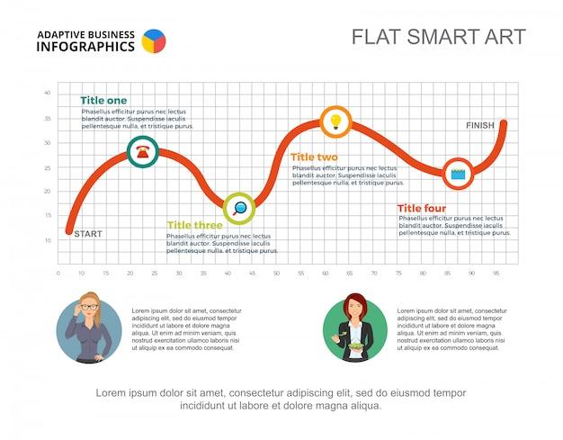 Infografia de negócios com o gráfico de linha e ícones de caracteres.