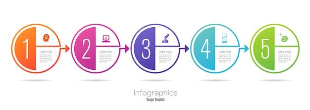 Infografia de negócios de cinco etapas.