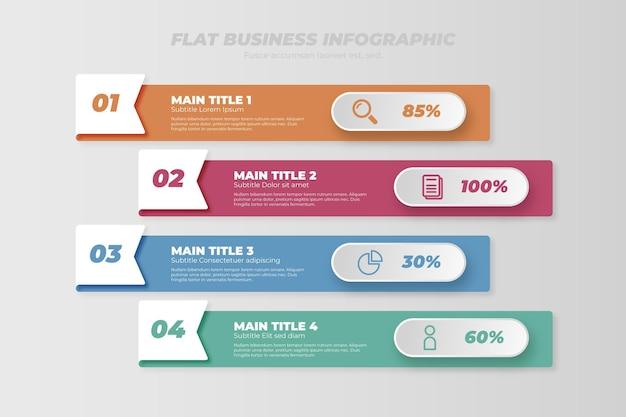 Infografia de negócios de design plano