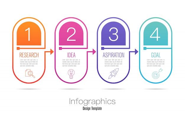 Infografia de negócios de quatro etapas.