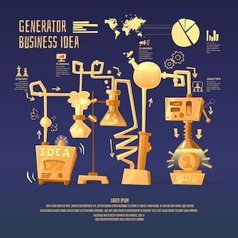 Infografia de negócios sobre o tema de ideias e lucro. mesa química com tubos de ensaio, frascos e dispositivos em estilo cartoon.