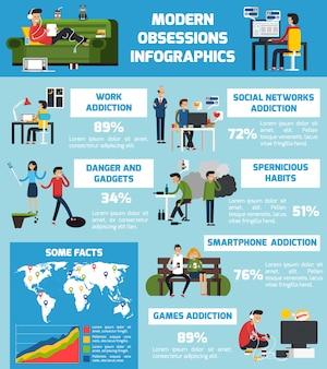 Infografia de obsessões modernas