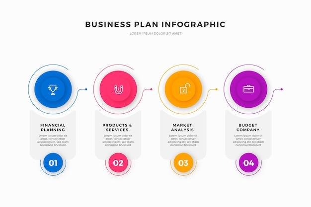 Infografia de plano de negócios