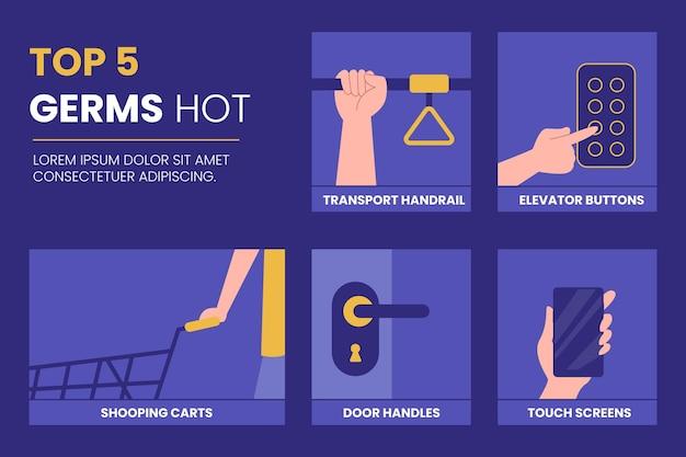 Infografia de pontos quentes de germes dentro e fora de casa