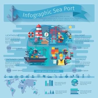 Infografia de porto marítimo conjunto com símbolos e cartas de navios porta-contentores
